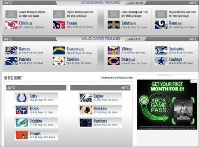 NFL Playoff Scenario After Week 15 2018