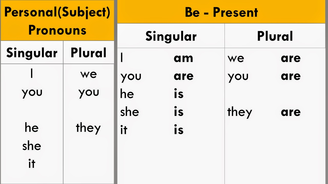 Pronoun and Be