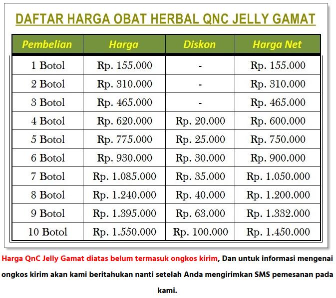 Daftar Harga QnC Jelly Gamat ~ Obat Penghilang Bercak Putih Pada Kulit Seperti Panu Paling Ampuh