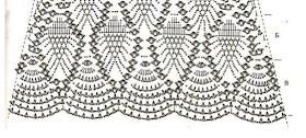Sweet Nothings Crochet free crochet pattern blog, Chart 2 for skirt pattern