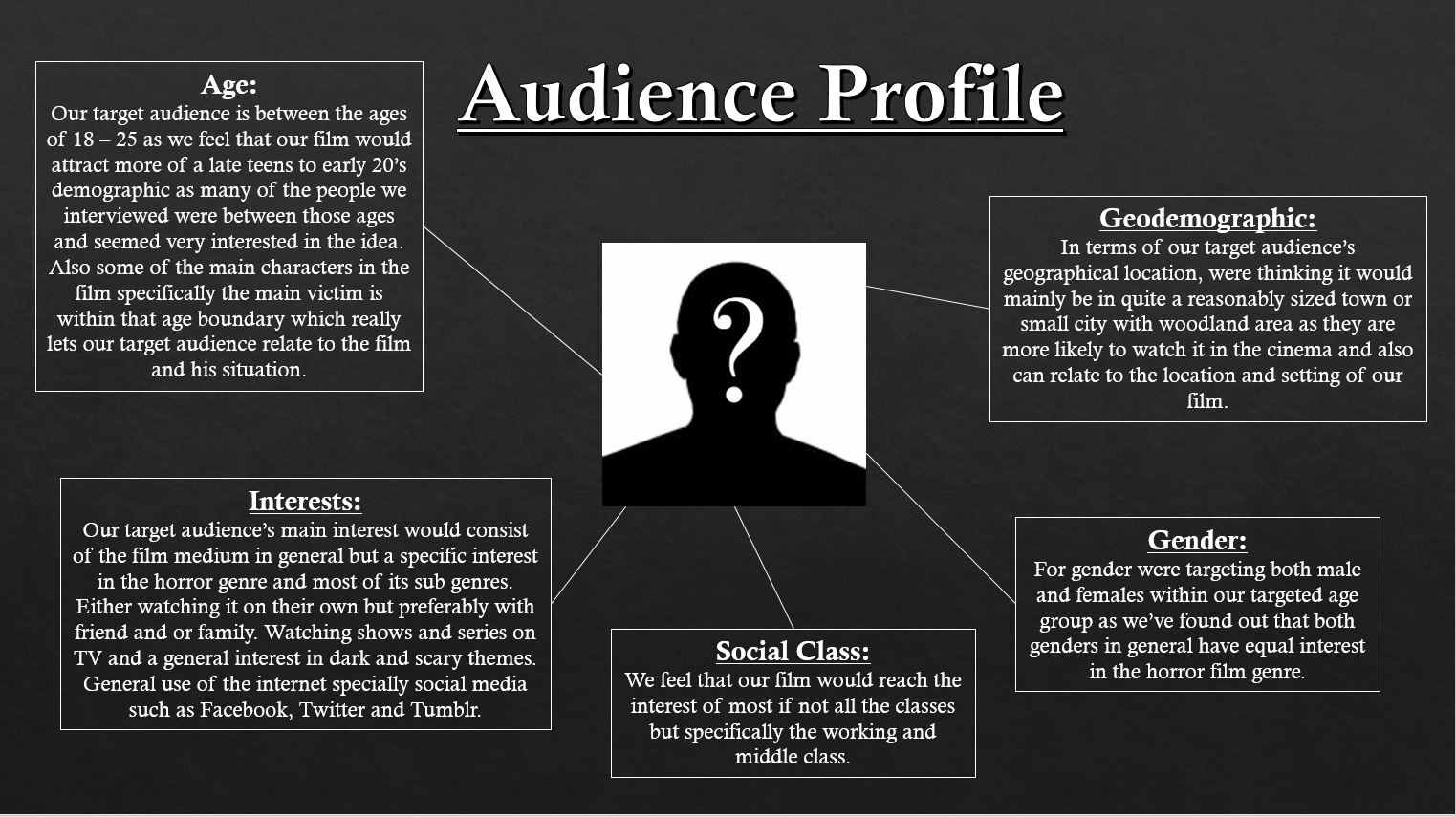 professional writing audience profile A useful customer profile — also known as a persona — is akin to a comprehensive how-to guide for reaching your ideal customers it gives you a structured look at their goals in trying your product, the features and content that matter most to them, and the messaging that will appeal to them.