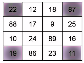 Maths Pearls - What is so special about Srinivasa Ramanujan's Magic Square? (#cbseNotes)