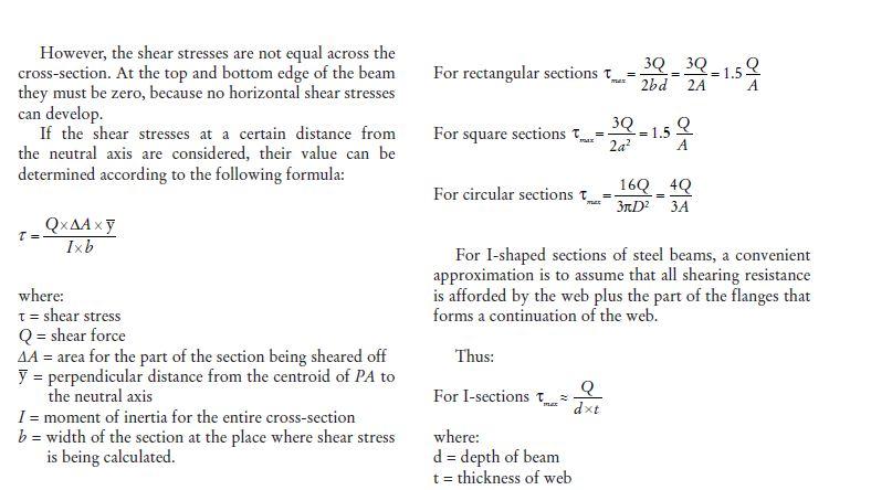civil engineering basic formulas pdf