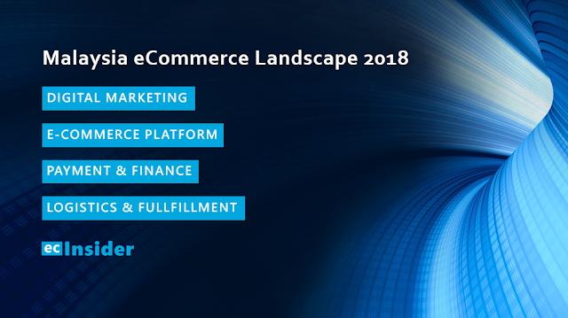 Malaysia eCommerce Landscape 2018 header