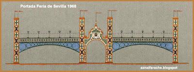 Portada Feria de Sevilla 1968