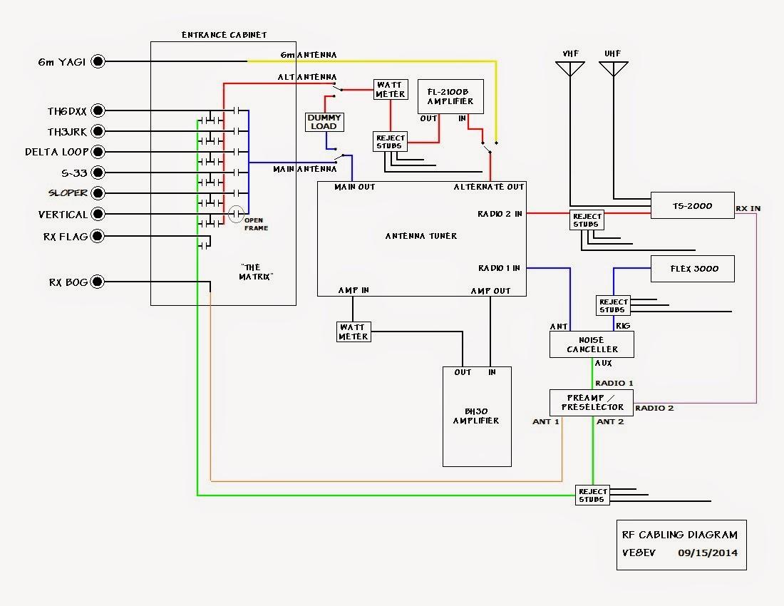 Pioneer Deh P4100ub Wiring Diagram Great Design Of 1100 Car Stereo 12