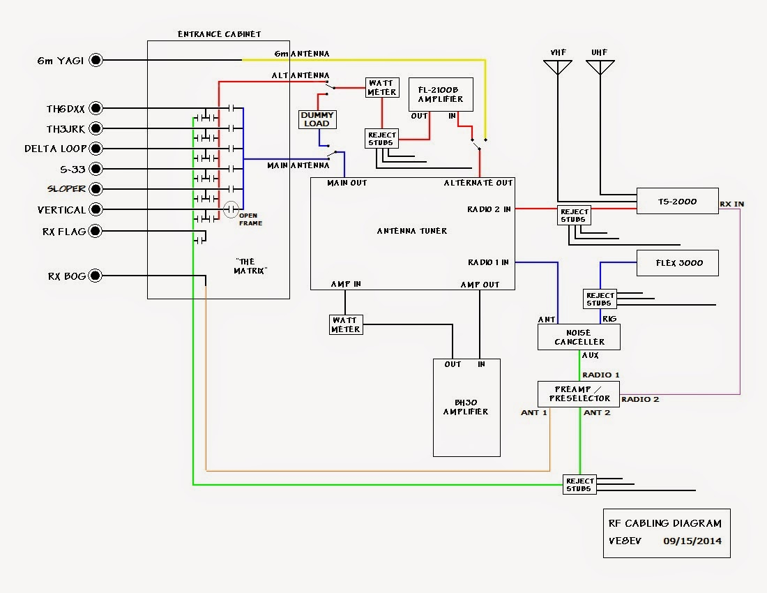 Deh P3600 Wiring Diagram Honda Fourtrax 250 Carburetor Ve8ev Amateur Radio From The Top Of World Matrix