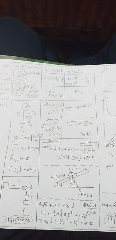 مراجعه فيزياء اولي ثانوي ترم ثاني أ/ أحمد الصيني 1%2B%25289%2529