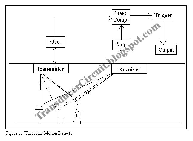 active ir motion detector circuit transducer circuit diagram. Black Bedroom Furniture Sets. Home Design Ideas