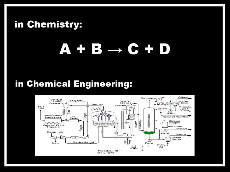 Chemical Engineering Funny Quotes. QuotesGram