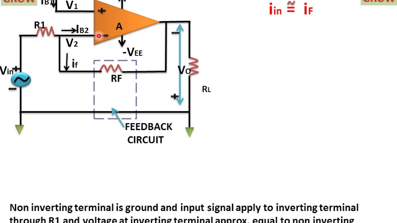 voltage series feedback amplifier - Scribd india