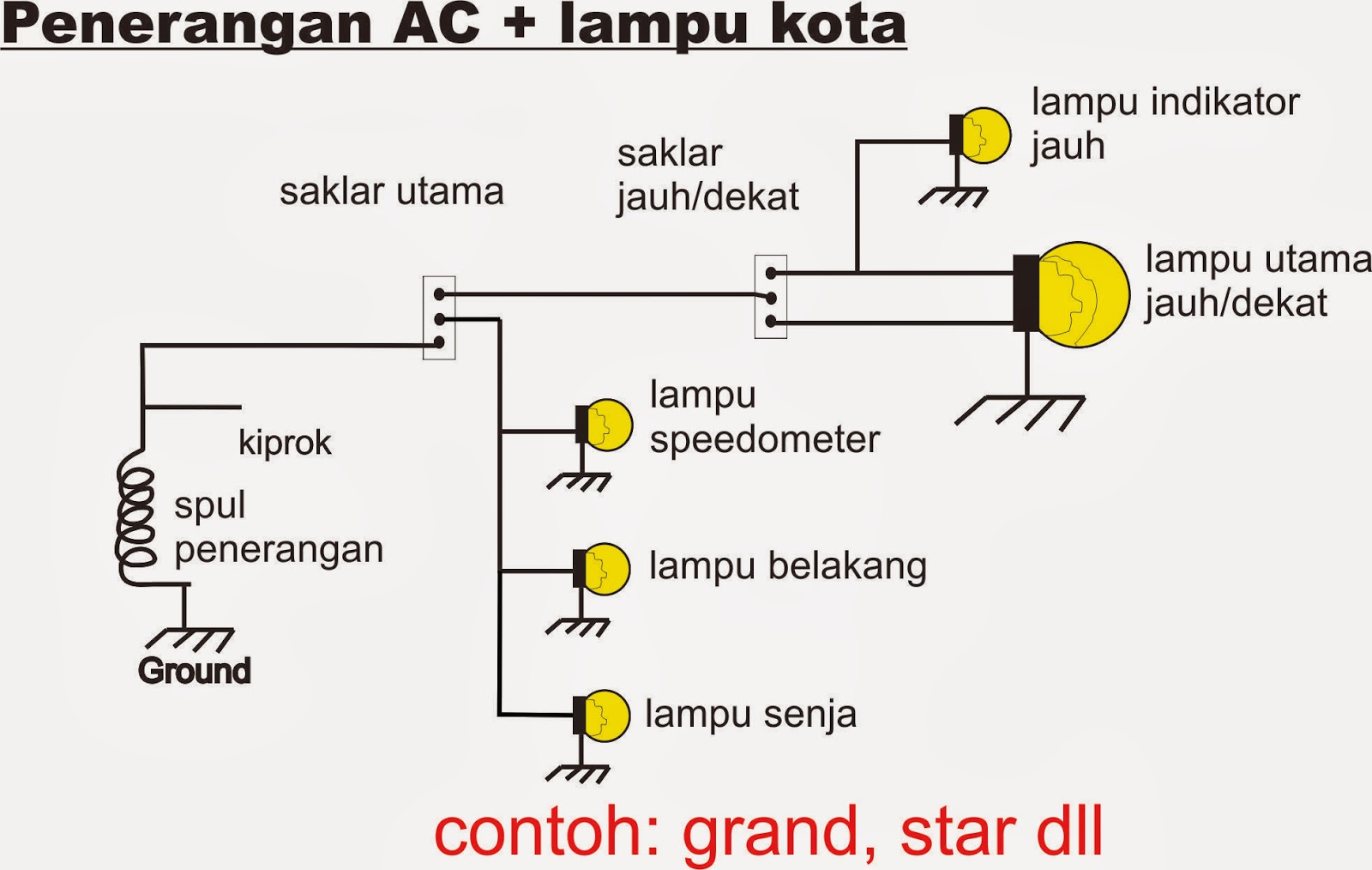 Wiring diagram sistem kelistrikan ac free download wiring diagram free download wiring diagram gambar wering diagram sistem penerangan sepeda motor honda terbaik of wiring cheapraybanclubmaster Image collections