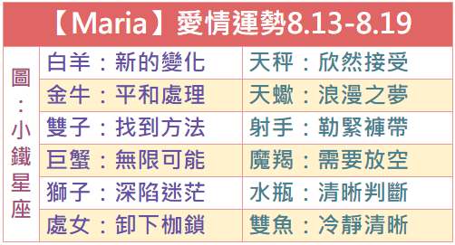 【Maria瑪利亞】一週星座愛情運勢2018.8.13-8.19