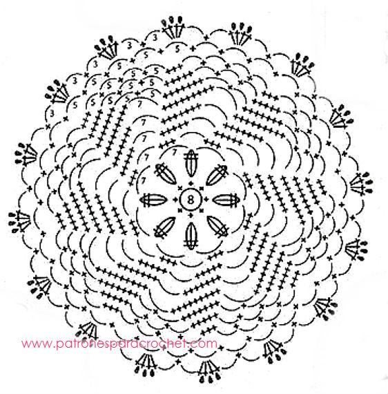 diagrama-pastilla-crochet