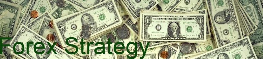 Forex bbma strategy