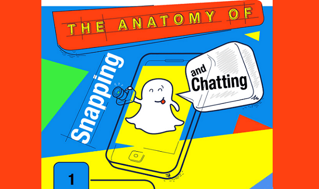 The Anatomy of Snapping and Chatting with SnapChat