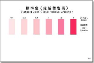 Test thử clo tổng Kyoritsuv- kiểm tra nhanh hàm lượng clo tổng - test nhanh Kyoritsu - test thử nhanh COD