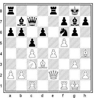 Posición de la partida de ajedrez Paige - Spooner (Manchester, 1999)