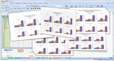 Download Aplikasi Absen Murid lengkap dengan persentasi minggu efektif