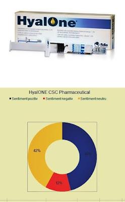 HyalOne  60 mg pareri forumuri seringa cu acid hialuronic