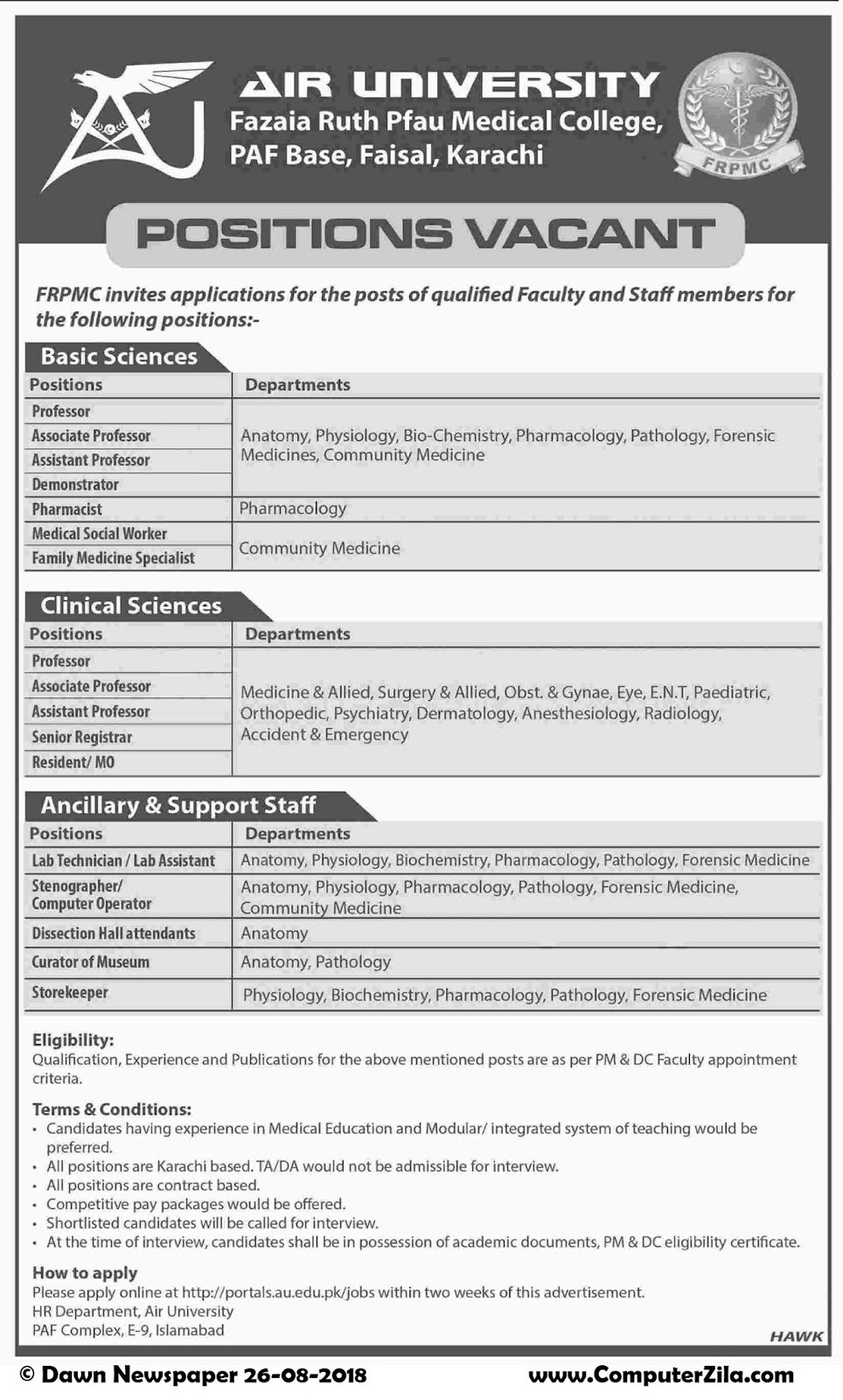 Positions Vacant at Air University, Fazaia Ruth Pfau Medical College
