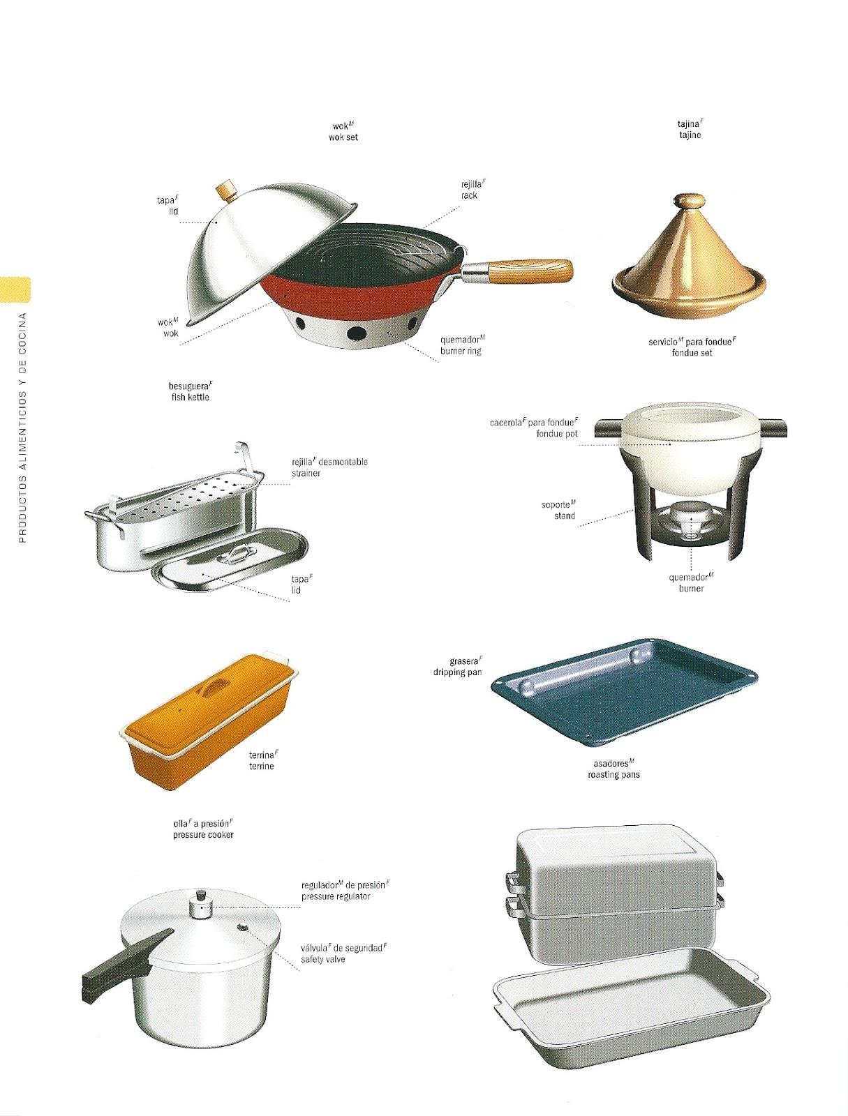 Direccion De Cocina