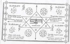 Rumus Togel Matematika Mencari Angka Main 2D