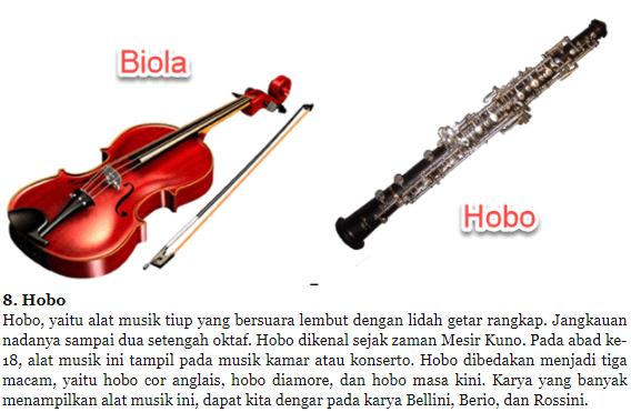 Mengenal Alat Musik Melodis Modern - Solidar Aslaemi