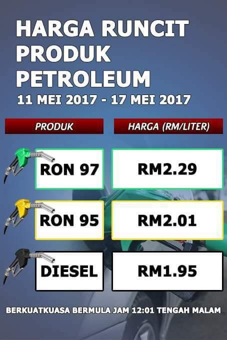 Harga Minyak Petrol Turun Mulai Esok