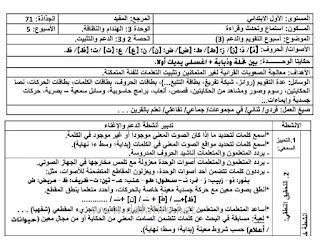 جذاذات اللغة العربية للسنة  الأولى من التعليم الابتدائي - الأسبوع 5 من الوحدة الثالثة- مرجع المفيد في اللغة العربية