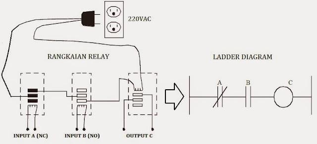 Ladder Diagram + C = Ladder Diagram Teks => PLCArduino