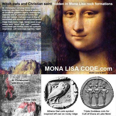 Enigma - Mona Lisa, Leonardo da Vinci