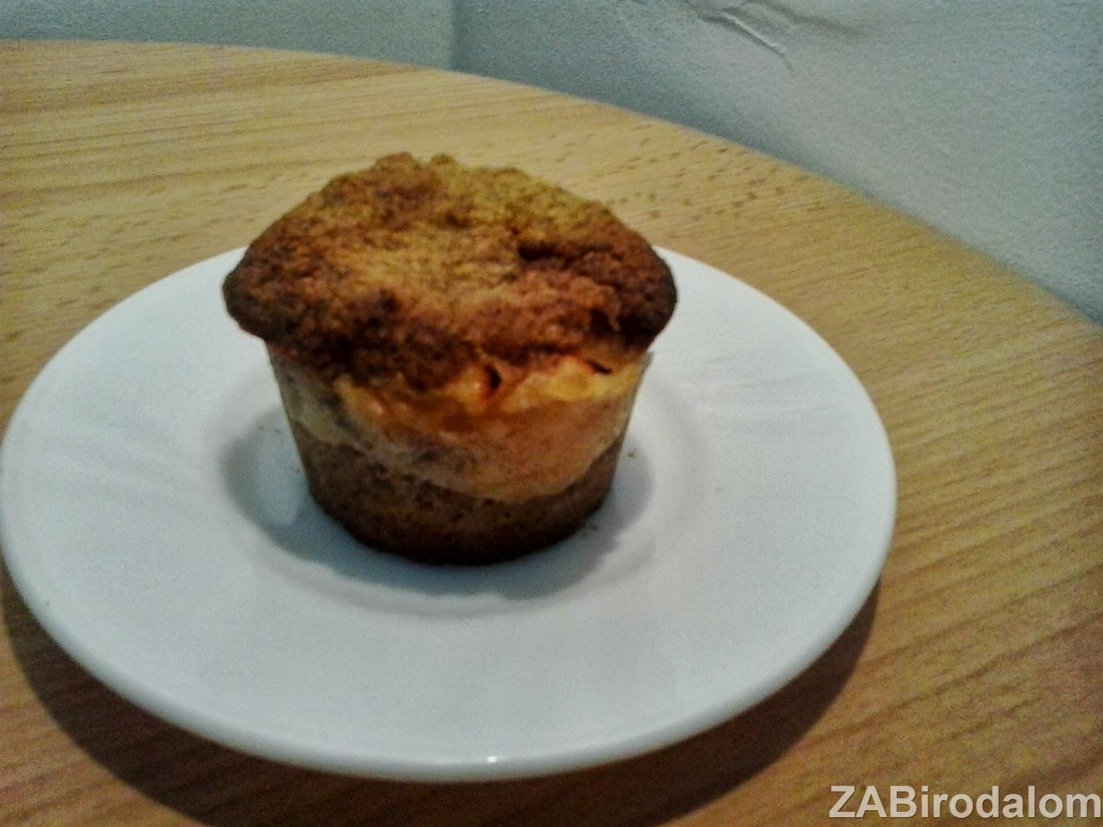 hogy veszít a muffin felső zsírból