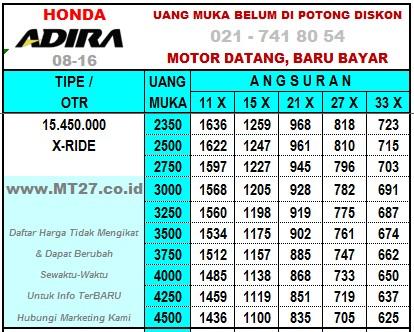 Daftar-Harga-Yamaha-XRide-Adira-Finance
