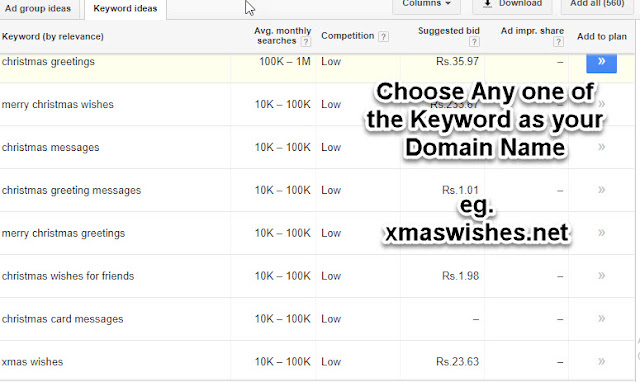 Keyword Research for Event Blogging