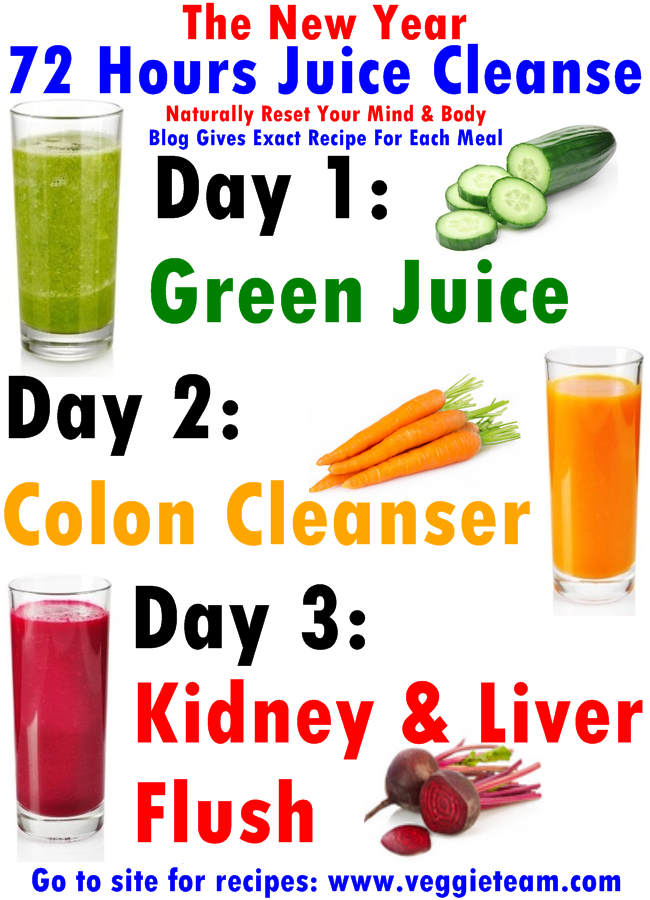 Best Foods For A Colon Cleanse