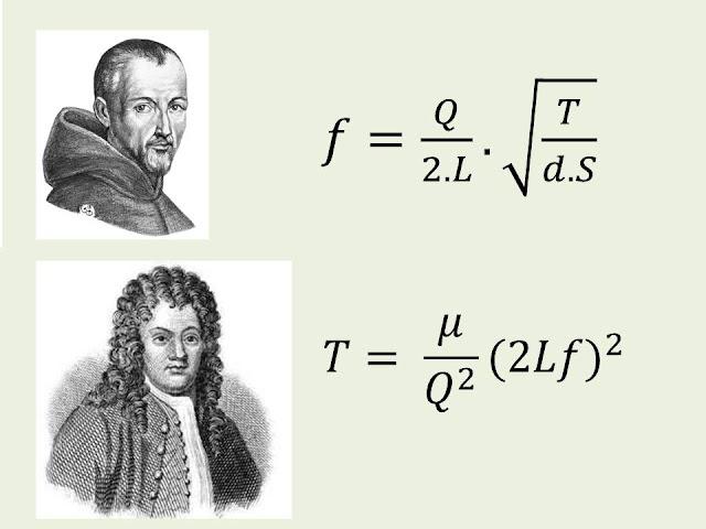 Ecuación para una cuerda de guitarra Ecuacion_Mersenne_Taylor