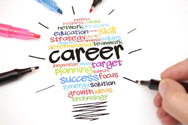 What are the career options after completing 12th?