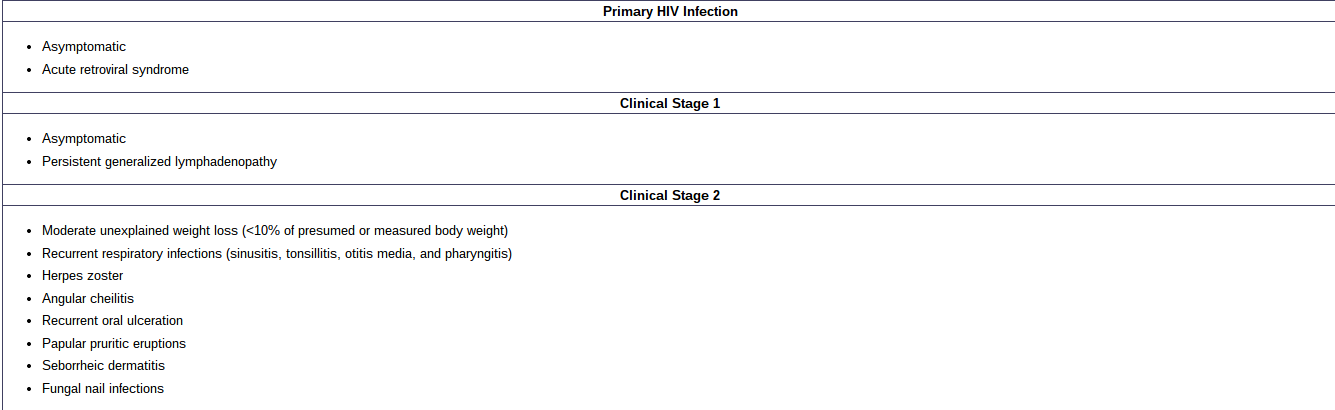 The Effects HIV Has On The Anatomy   AJ's GCE Portfolio