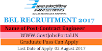 Bharat Electronics Limited Recruitment 2017– 50 Contract Engineer