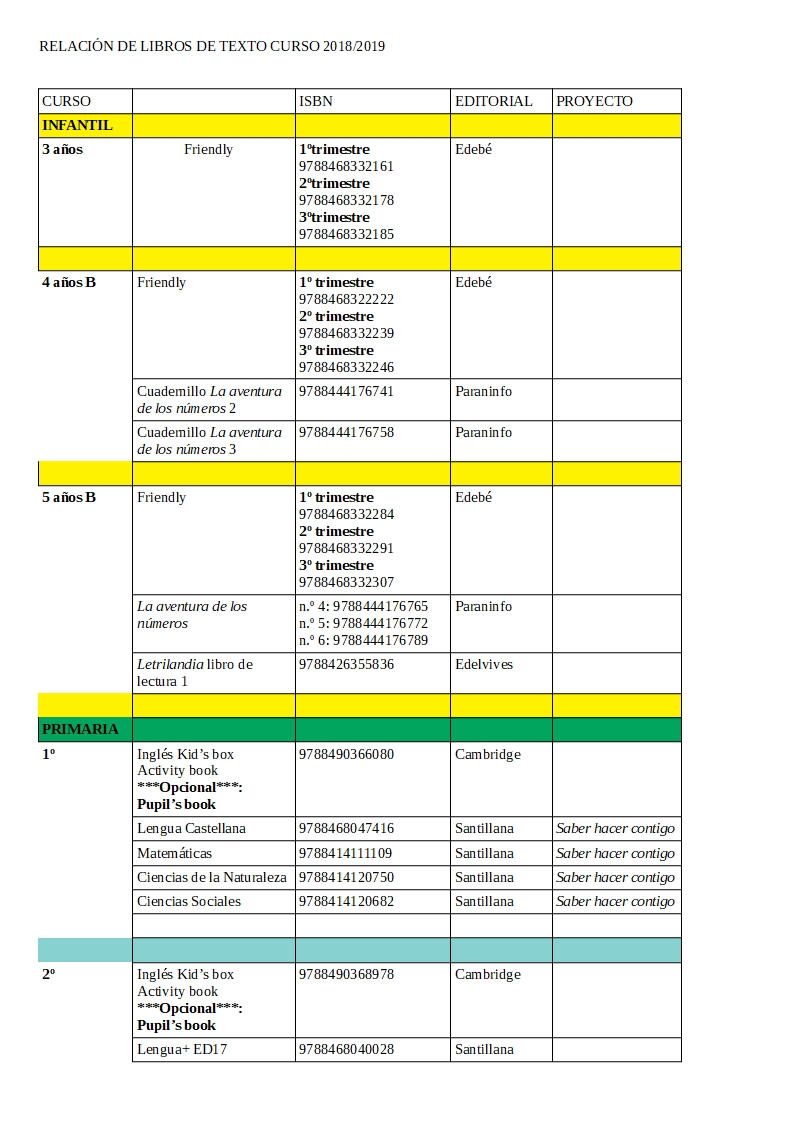 Libros de texto para el curso 2018/2019