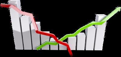 शेयर ट्रेडिंग में मुख्यतः ऐसे ही पैसे कमाए जाते हैं
