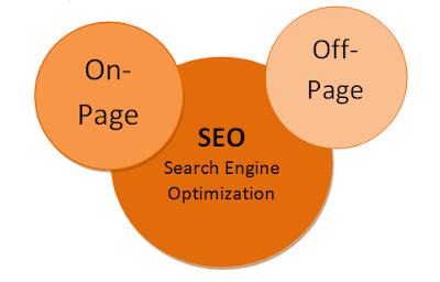 SEO là gì và gồm những phần nào cho doanh nghiệp Onpage - Offpage