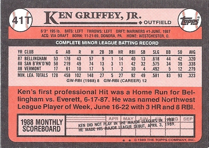 4ac6e78c8b The Junior Junkie: the Baseball Cards of Ken Griffey, Jr. and Beyond ...
