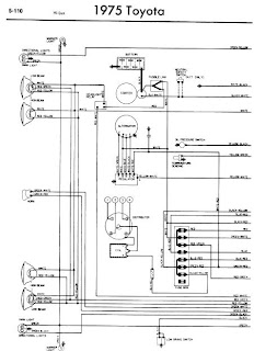 repair-manuals: Toyota Hilux 1975 Wiring Diagrams