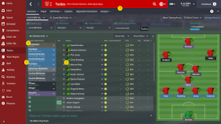 Football Manager 2015 All Players
