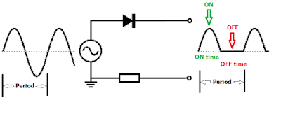 Schematic Symbol For Power  lifiers besides 741 Op   Pinout besides Simple Circuit Diagram as well Open Loop Control System Block Diagram as well Voltage  parator Schematic. on operational lifier circuit diagram