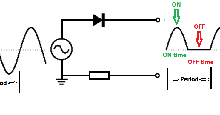 ac 220v frequency counter using arduino