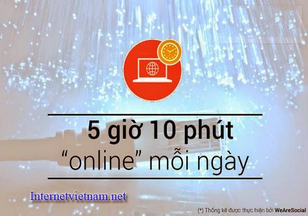 Thời Gian Sử Dụng Internet Của Người Việt Nam 1
