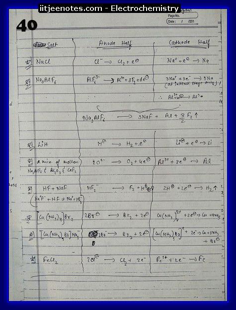 Electrochemistry Notes IITJEE10